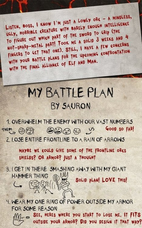 Some Concerns About Sauron's Battle Plan | It's not just an English thing! | Scoop.it