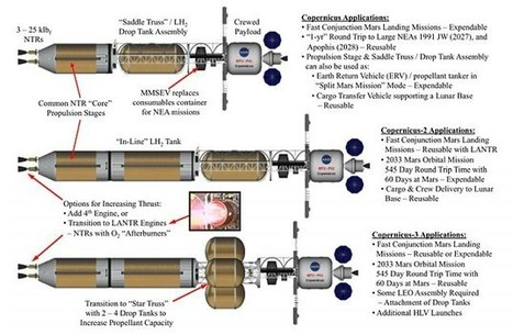 Nasa is developing new NUCLEAR rockets to send astronauts into space | Useful technology around LENR Cold Fusion | Scoop.it