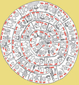 Phaistos Disc: Decoding the Enigma of Minoan Crete | casaBalcanes | Scoop.it