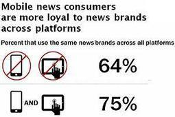 News Consumption: Digital, Mobile, and Social Media Trends | Social Media, SEO, Mobile, Digital Marketing | Scoop.it