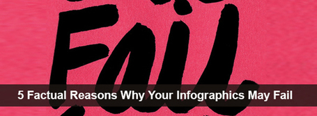 5 Reasons Why Your Infographics May Be Doomed To Fail | SEO & Social Media Help, Advice & News | Scoop.it