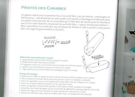 The gâteau (recette included) | 8 à la maison | sucré | Scoop.it