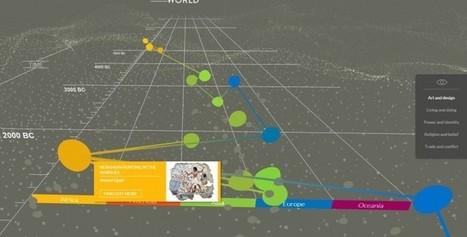 Google y British Museum lanzan proyecto web interactivo | iEduc@rt | Scoop.it