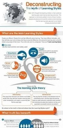 Leadership Style & Motivational Theory.   Technology in Art And Education   Scoop.it