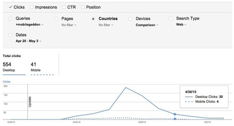Search Analytics in Google Webmaster Tools | Online Marketing Resources | Scoop.it