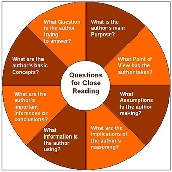 Close Reading | Close Reading and Common Core State Standards(CCSS) | Scoop.it