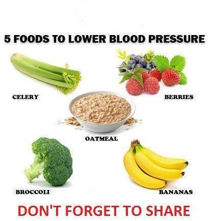 5 Foods to Lower Blood Pressure | Food and Drink | Scoop.it