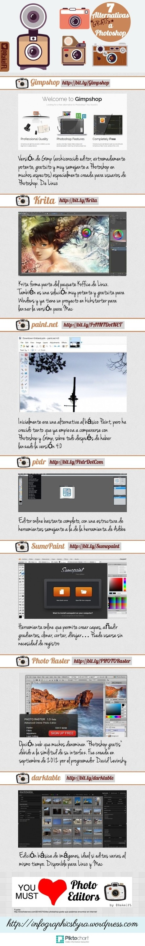 7 alternativas gratuitas a Photoshop #infografia #infgoraphic #design | Seo, Social Media Marketing | Scoop.it