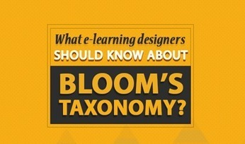 What e-learning designers should know about Bloom's Taxonomy | Aprendiendo a Distancia | Scoop.it