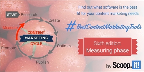 The best content marketing tools for the measuring phase (6/6) | Scoop.it Blog | World of #SEO, #SMM, #ContentMarketing, #DigitalMarketing | Scoop.it