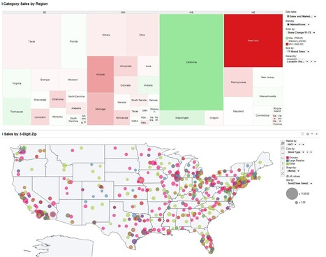 4 Ways Data Visualization Will Help Your Organization | Strategy | Scoop.it