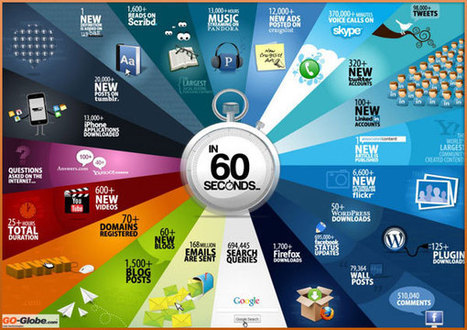 Curación de contenidos: el anticipo de la Web Semántica • desingenia   Content Curator   Scoop.it