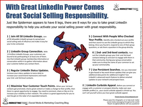 With Great LinkedIn Power Comes Great Social Selling Responsibility | Social Selling — How it can help your sales team | Scoop.it
