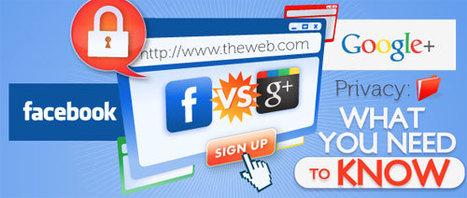 Comparativa: Privacidad en Facebook y Google Plus [Infografía] | Aspectos Legales de las Tecnologías de Información | Scoop.it