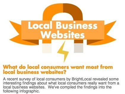 Infographic: What Customers Want From A Local Business Website | Small Business Online Marketing | Scoop.it