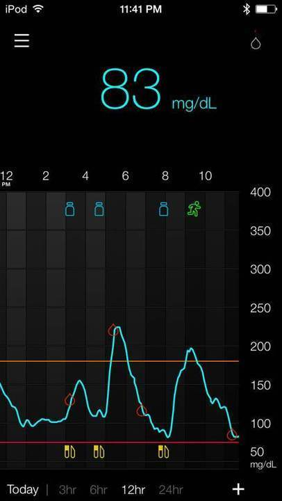 Medtronic showcases smartphone-enabled continuous glucose monitoring - mobihealthnews   Digitized Health   Scoop.it
