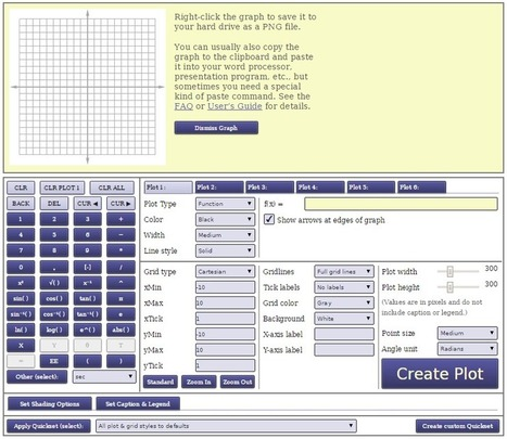 GraphFree - An Online Graphing Tool for Students and Teachers | Mateconectad@s | Scoop.it