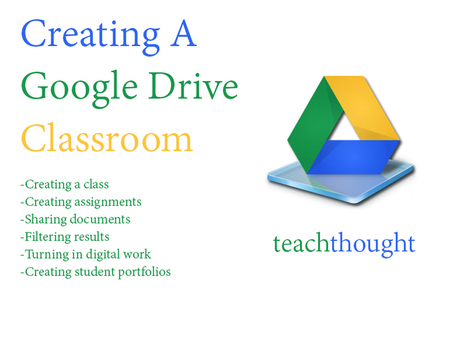 How To Create A Google Drive Classroom | Serious Play | Scoop.it
