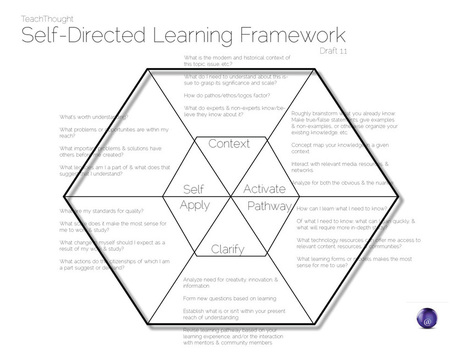 A Self-Directed Learning Model For 21st Century Learners | Professional Development | Scoop.it