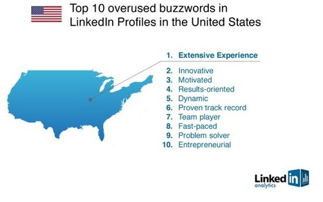 LinkedIn 2010 Overused Buzzwords: Extensive Experience, Innovative And Motivated | 2010 | Scoop.it