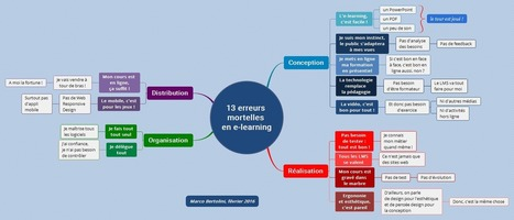 13 erreurs mortelles en e-learning et comment les éviter – Formation 3.0 | E-learning francophone | Scoop.it