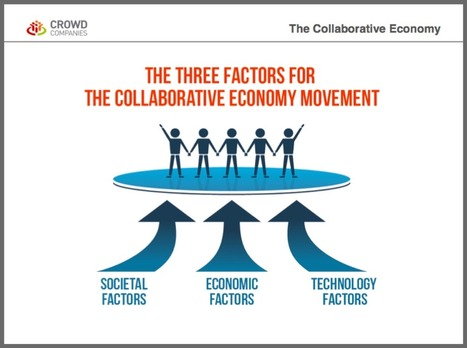 The Three Reasons the Collaborative Economy Is Happening | The Social Network Times | Scoop.it