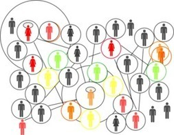 Content Marketing That Works | Business 2 Community | Curating ... What for ?! Marketing de contenu et communication inspirée | Scoop.it