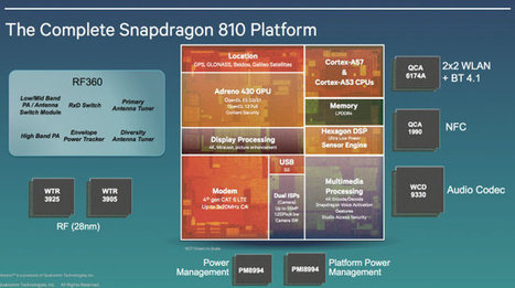 Qualcomm Snapdragon 808 & 810 ARM Cortex A57/A53 SoCs | Embedded Systems News | Scoop.it