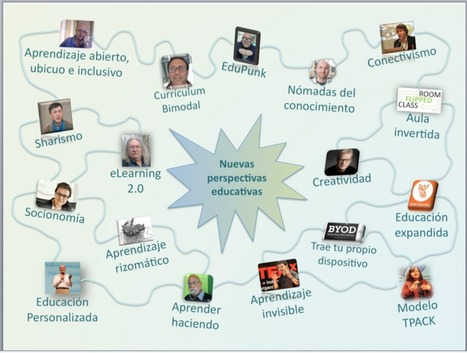 E-learning-Inclusivo (Aprendizaje abierto, incl... | TIC, Innovación y Educación | Scoop.it