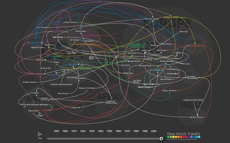 The Evolution of Western Dance Music #infographic | Timeline | Scoop.it