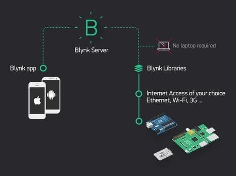Blynk, une application pour créer votre projet DIY en 5 minutes - Culture Maker | Ressources pour la Technologie au College | Scoop.it