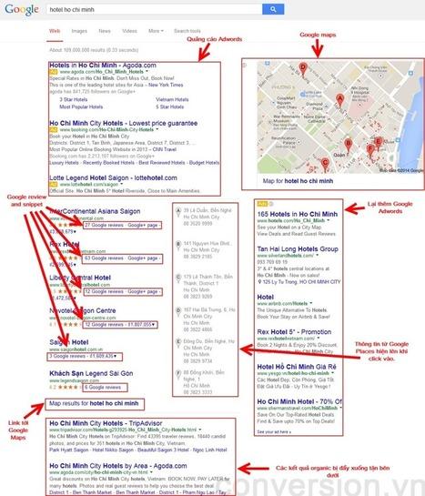 Traffic tự nhiên từ Google đang giảm dần | Diễn đàn SEOMxh | Scoop.it