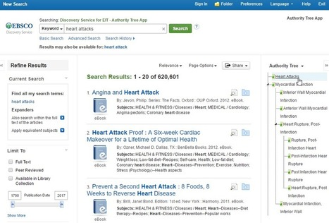 New EBSCO App: Academic Search Authority | Librarian Resources and Information | Scoop.it