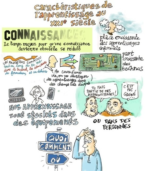le connectivisme - sketchnote | Higher Education Switzerland | Scoop.it