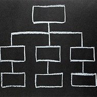 The technical side of the Decision Making Unit in 2014 | Lead Generation | Scoop.it