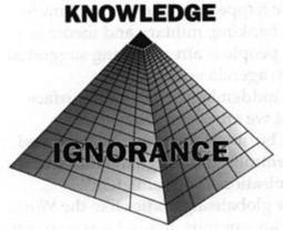 Carta abierta a laIgnorancia | COMUNICACIONES DIGITALES | Scoop.it