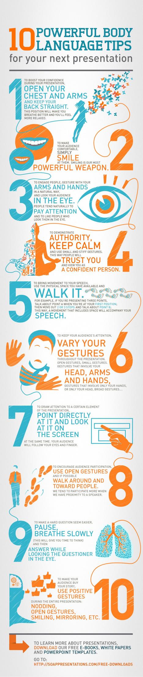 10 consejos que todo orador debe conocer sobre comunicación no verbal #infografia #infographic | Traducción, Idiomas y Comunicación | Scoop.it