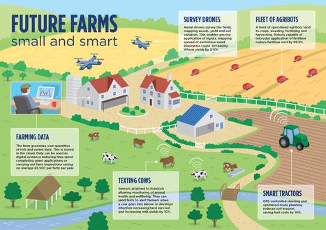 Precision Agriculture: almost 20% increase in income possible from smart farming | Nesta | Drone - UAV | Scoop.it