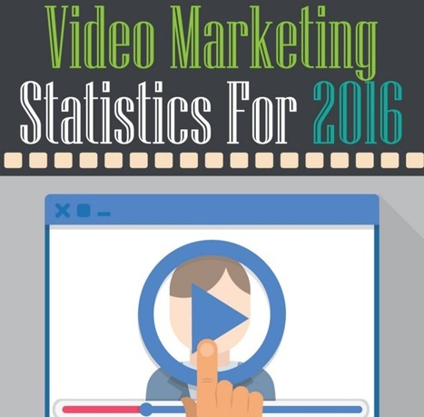 Top 5 Video Marketing Trends For 2016 | Public Relations & Social Media Insight | Scoop.it