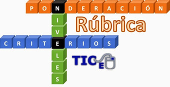 Educación Basada en Competencias: What Are Rubrics and Why Are They Important? | Mathematics learning | Scoop.it