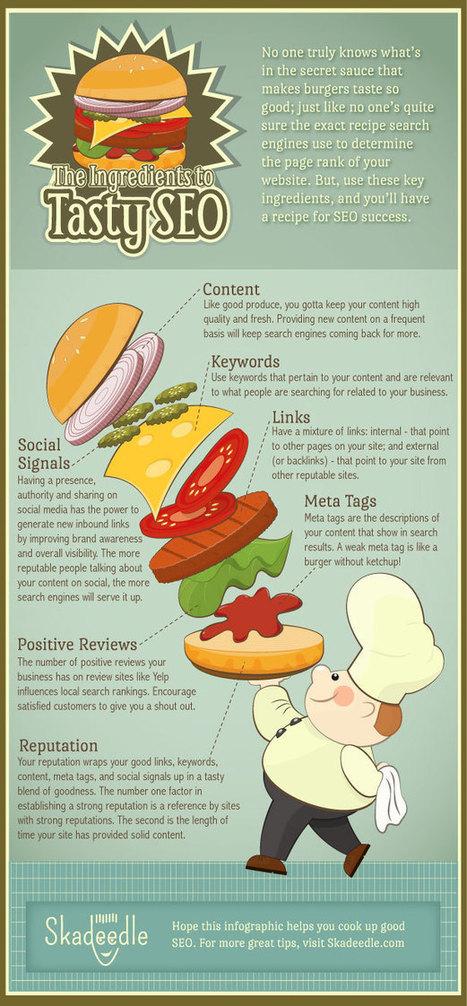 [Infographie] La recette gagnante du SEO - Optimisation SEO - Polynet, le blog | Brand content & marketing et usages numériques | Scoop.it
