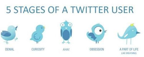 "Has ""Twitter"" Changed or Has Our View? (by @gcouros) 