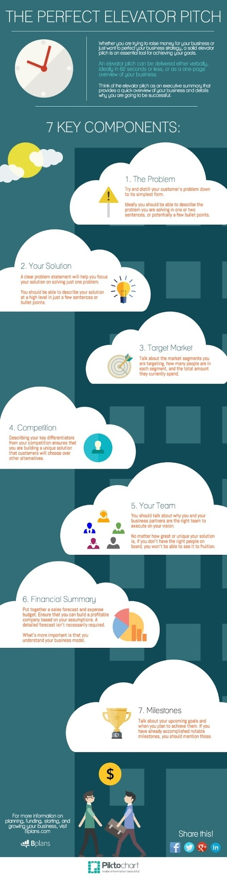 The Anatomy of a Compelling Elevator Pitch #Infographic | Pitch it! | Scoop.it