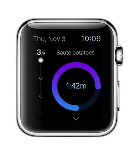 How Your Favorite Apps Will Look On The Apple Watch | Interface Usability and Interaction | Scoop.it