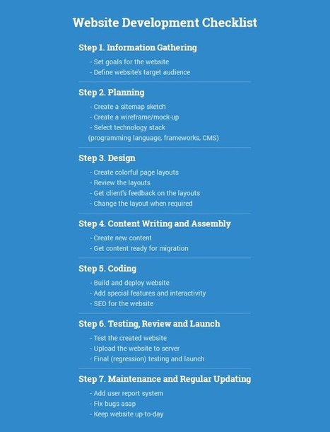 Website Development Process: Full Guide in 7 Steps | Web Development and Software Testing | Scoop.it