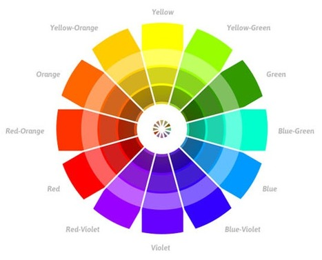 The Psychology of Color for Designers | Learning Technologies | Scoop.it