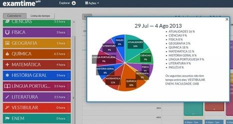 Organização e Planificação para Triunfar nos Estudos este Ano | Educação | Scoop.it