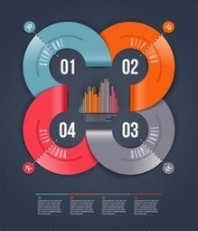 22 Infographic Marketing Resources for Non-Designers | Content Marketing For Real Estate | Scoop.it