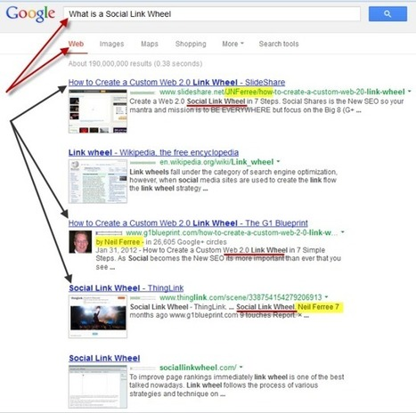 Dominate Page 1 Search Results using Social SEO | Data & Web Ergonomy - Usability | Scoop.it