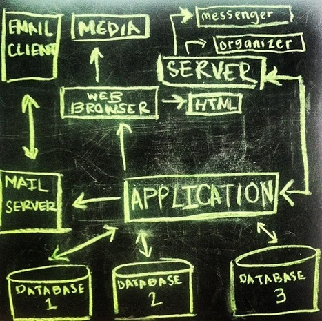 How to Hire the Best IT Professionals | Small Business News and Information | Scoop.it
